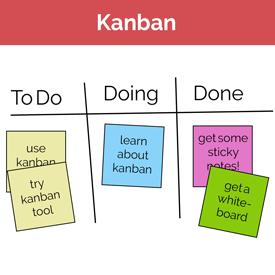 kanban for data science